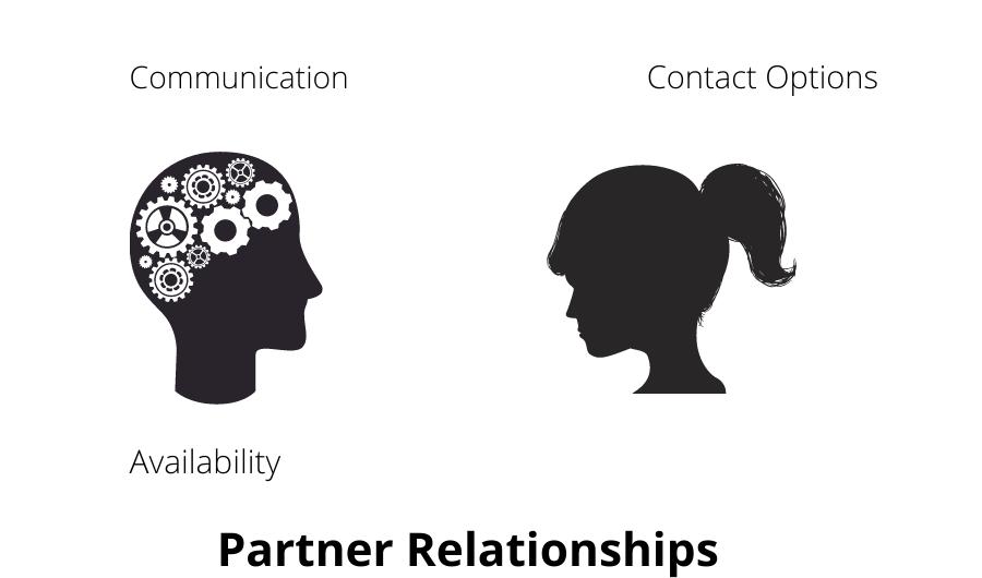 Partner Relationship